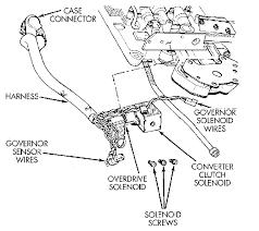 similiar dodge ram 1500 transmission diagram keywords 1998 dodge ram 1500 transmission diagram on jeep overdrive problems