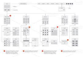 Website Flowchart Template Adobe Illustrator Website Flowchart Template Website Flowcharts And