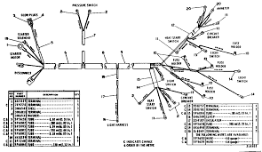 caterpillar wiring harness solidfonts caterpillar wire harness home wiring diagrams