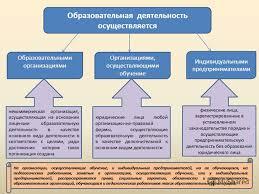 Диплом на тему Управление социальной защиты населения на уровне  Социальная защита граждан в рф диплом