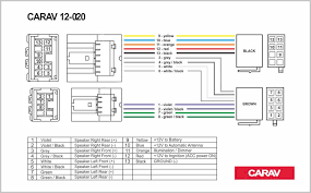 nissan stereo wiring harness wiring diagram user nissan stereo wiring harness