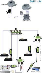 swm lnb wiring diagram wiring diagram and schematic design directv swm diagram genie at Swm Wiring Diagram