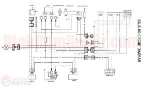 110cc wiring diagram quad wiring diagram hanma 110cc wiring problems atvconnection atv enthusiast loncin 110cc quad wiring diagram panther