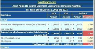 Download Free Financial Analysis Templates In Excel Template