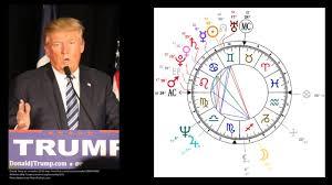 Donald Trumps Natal Chart Analysis And Interpretation