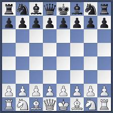 Chess Moves Chart Learning To Play Chess 14 Steps