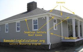rain gutters cost. Plain Cost GuttersMeasuringDiagram Inside Rain Gutters Cost Remodel Calculator