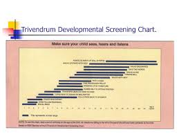 Ppt Neurodevelopmental Assessment In Hie Ii And Hie Iii