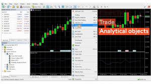 Learn To Trade Forex 19 Mt5 Charting Technical Tools Swissquote