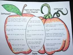 Pumpkin Venn Diagram Apple And Pumpkin Venn Diagram Speech Language Apple