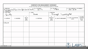 Learn How To Fill The Da Form 7566 Composite Risk Management ...