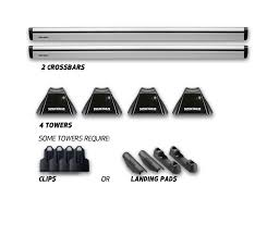 Rack 101 How To Fit A Roof Rack Yakima