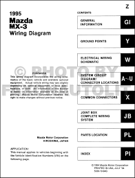 diagrams 1540852 light wiring diagram 1990 miata mazda miata 1997 miata wiring diagram at 1995 Mazda Miata Wiring Diagram