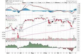 Spy Stock Quote Interesting Download Free Stock Spy For Windows 48 Pro Current Version Bestnfil