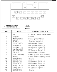 1999 ford mustang wiring diagram on download for diagrams 1999 ford mustang stereo wiring harness at 1999 Ford Mustang Wiring Diagram
