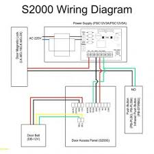 fresh wiring diagram for home theater speakers kobecityinfo com home theater wiring ideas wiring diagram for home theater speakers best typical wiring diagram for home theater fresh fantastic wiring