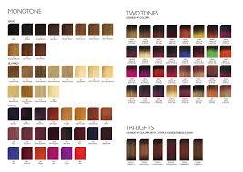 Mondes Hair Color Mixing Chart Best Hair Color 2018 Lamidieu