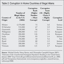 illegal but not undocumented center for immigration studies a culture of corruption