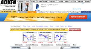 Access Ca Advfn Com Live Tsx Stock Prices Quotes Charts