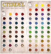 Gw Colour Chart Watching Paint Dry New Gw Paint Chart