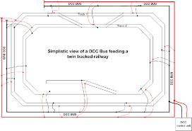 ho train track wiring simple wiring diagram site train track wiring simple wiring diagram electrical wiring lionel train ho train track wiring