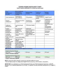 Baby Care Chart 27 Printable Baby Development Chart Week By Week Forms And