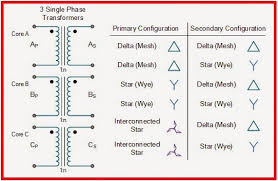 three phase transformer connections images reverse search 3 Phase Transformer Diagram three phase transformer connections 3 phase transformer connection diagrams