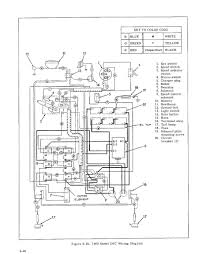 Wiring diagram for 48 volt club car golf cart free download wiring rh xwiaw us club car light wiring diagram 99 club car 48 volt wiring diagram