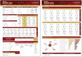 Thrivers Guide 2018 Joey Yap