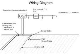 wiring diagram all about wiring diagram Spur Wiring Diagram Spur Wiring Diagram #74 fused spur wiring diagram