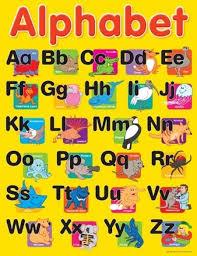 Alphabet Chart Australia Alphabet Chart Australian Teaching Aids Educational