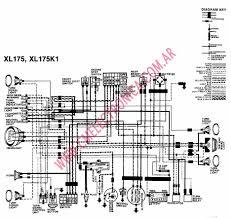chop cult sportster evo wiring diagram auto electrical wiring Residential Electrical Wiring Diagrams chop cult sportster evo wiring diagram images gallery
