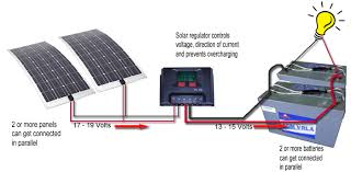 electrical panel board circuit diagram images photo at left this help solar panels on power wiring diagram