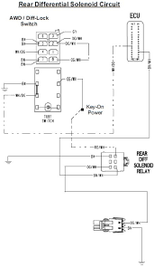 wiring diagram polaris 2005 500 ho the wiring diagram 2004 polaris predator 500 wiring schematic nodasystech wiring diagram