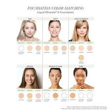 Sheer Cover Mineral Foundation Color Chart Jane Iredale Liquid Minerals A Foundation Natural Dermstore