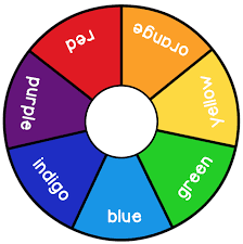 Best selling color wheels and charts color wheels color charts. Printable Rainbow Days Of The Week And Color Wheels Nurturestore