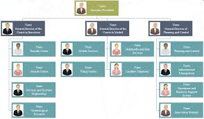 How To Do An Organizational Chart In Word Create Org Chart In Word Format Org Charting