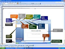 Ms Word Powerpoint Microsoft Office Powerpoint Parts Use And Functions Combinebasic