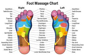 Foot Chinese Medicine Chart Free Downloadable Foot Massage Chart For Self Healing