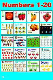 Laminated Numbers 1 20 Children Learning Educational Poster Wall Chart