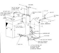 similiar simple boiler piping diagrams keywords weil mclain boiler wiring diagram as well furnace parts diagram