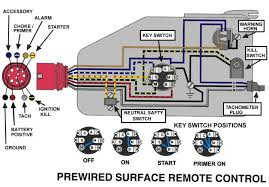 common outboard motor trim and tilt system wiring diagrams typical surface mount remote control wiring