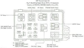 2006 toyota sienna stereo wiring diagram 1993 toyota camry stereo 2008 toyota tundra trailer wiring diagram corolla radio camry lancer on 1993 toyota camry stereo wiring