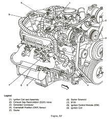 2012 chevrolet bu engine diagram wiring diagram for you • 2002 chevy impala engine diagram likewise 2002 chevy bu spark rh 13 10 2 systembeimroulette de chevy bu engine diagram 2002 chevy bu engine