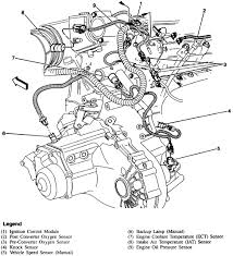 99 chevy s10 engine diagram wiring diagram 99 chevy s10 engine diagram wiring diagram options 99 chevy s10 engine diagram