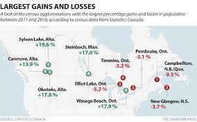 Canada Population Growth Chart Immigration Fuels Canadas Population Growth Of 1 7 Million