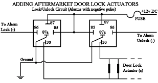 central locking actuator wiring diagram central wiring diagrams