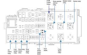 95 sable fuse diagram wiring diagram mega 2009 mercury sable fuse diagram wiring diagram used 2009 ford taurus fuse diagram ricks auto