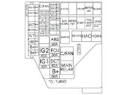 hyundai xg300 fuse box diagram 2003 xg350 captivating location 2002 hyundai xg350 fuse box diagram full size of 2002 hyundai xg350 fuse box diagram captivating images best image xg300 wiring wiring