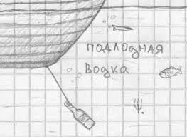 СБУ предотвратила вывоз в Россию запчастей к военным самолетам и подводным лодкам - Цензор.НЕТ 4216